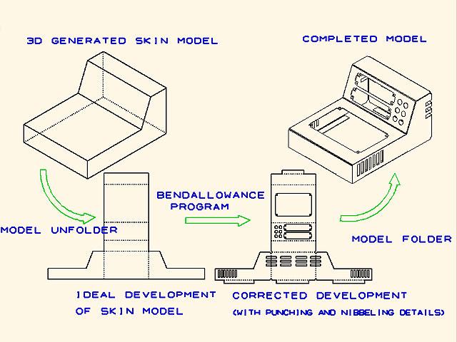 SMD est un module de conception de tôlerie 2D/3D.
