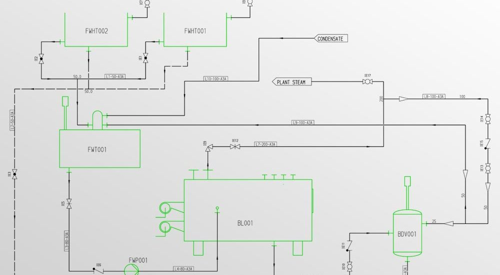 Intelligente Software für die Verfahrenstechnik
