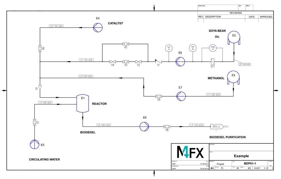 M4 P&ID FX Version 7.0 : le logiciel P&ID à un nouveau niveau